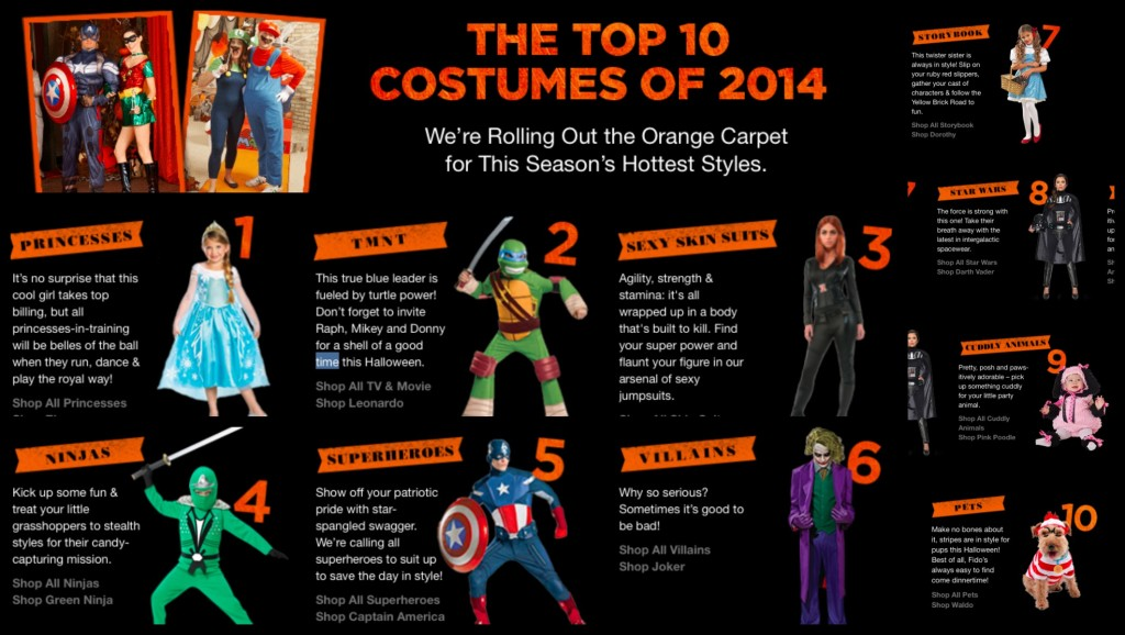top ten costumes of 2014 halloween costume flash sale - Sale Halloween Costumes