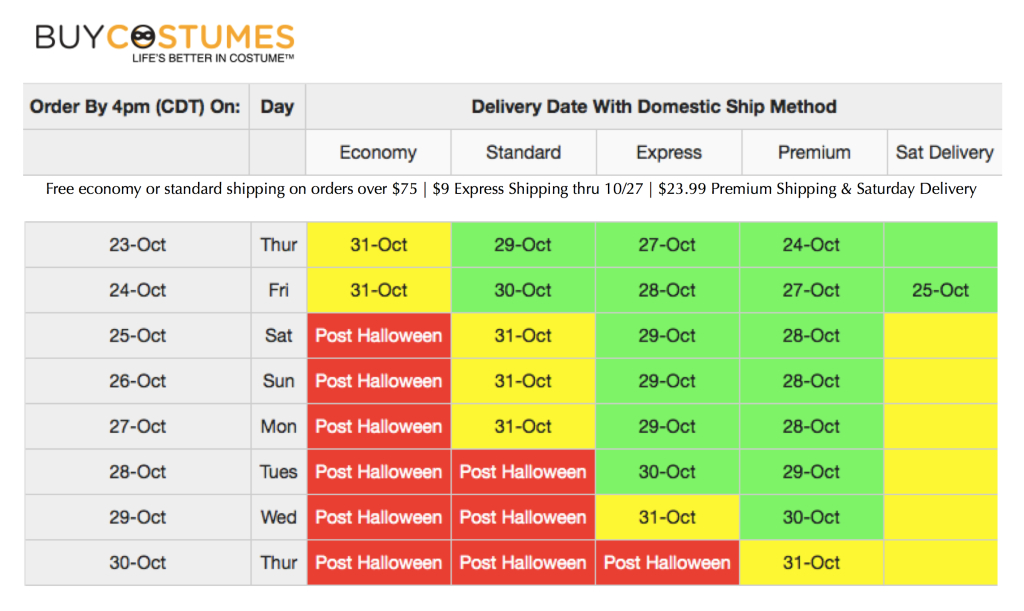 Cutoff Dates | KIS International School Bangkok